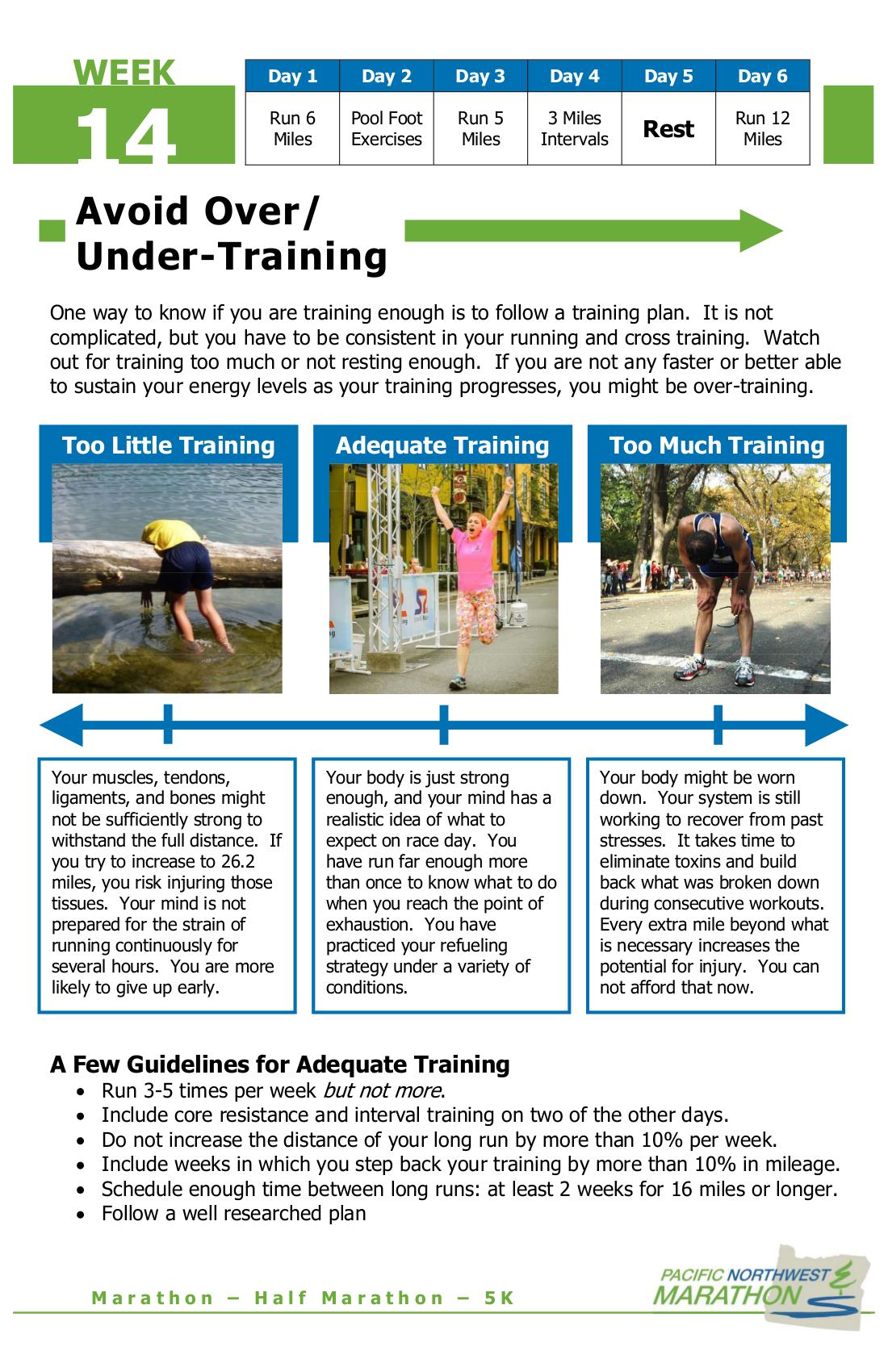 Week 14 Training Plan